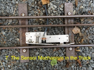 The Sensor mechanism in the track.